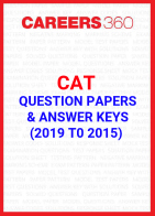 CAT previous years Question Papers