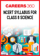 NCERT Syllabus for Class 8 Science