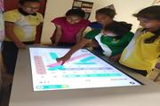 Vishwa Bharti Girls International School-Activity