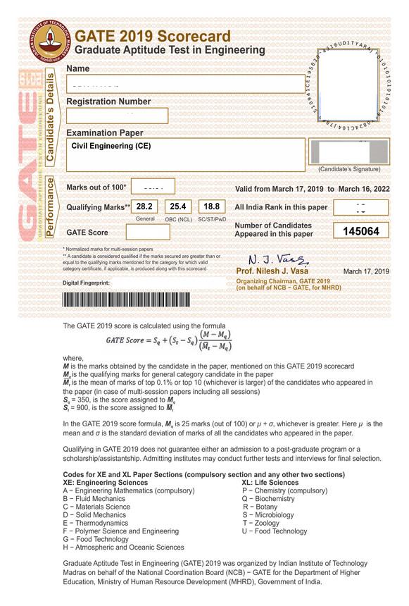 GATE Score Card 2020 - Download AIR, Scorecard @GOAPS