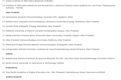 List of 44 universities blacklisted in india pdf