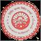 Ganpat Sahai PG College, Sultanpur