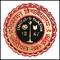 University Commerce College, Jaipur
