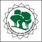 Nirmala Institute of Education, Panjim