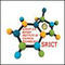 Shroff SR Rotary Institute of Chemical Technology, Bharuch