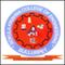 Gokula Krishna College of Engineering, Nellore