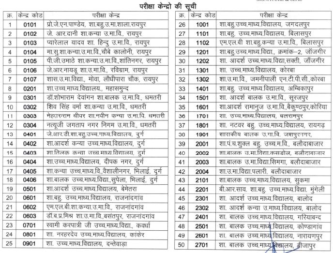 nmms-chhatisgarh-exam-centres