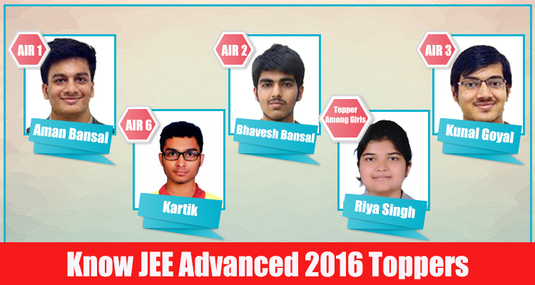 Know JEE Advanced 2016 Toppers