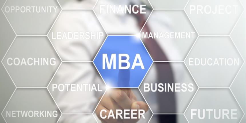 IMU CET MBA 2019