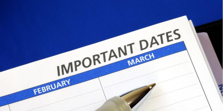AILET Important Dates 2020