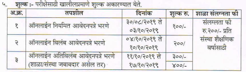 NMMS-Maharashtra-Fee