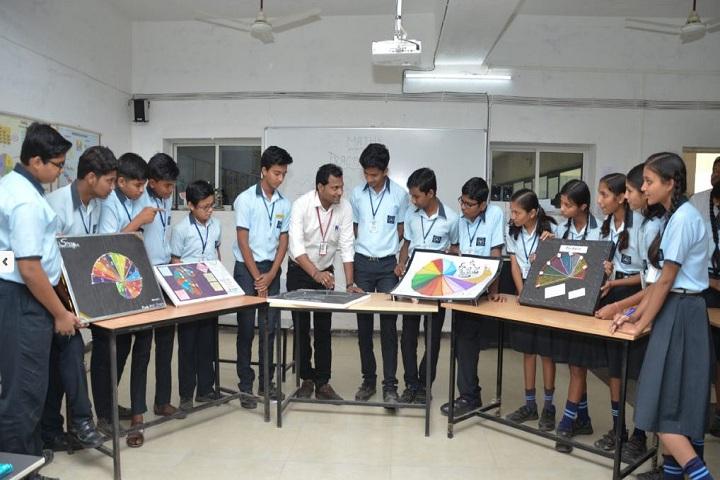 Channawars E Vidyamandir-Maths Activity