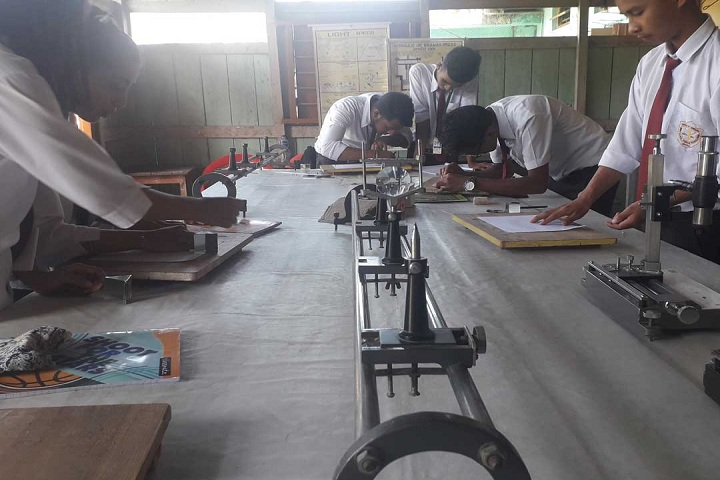 Dav Public School-Laboratory physics