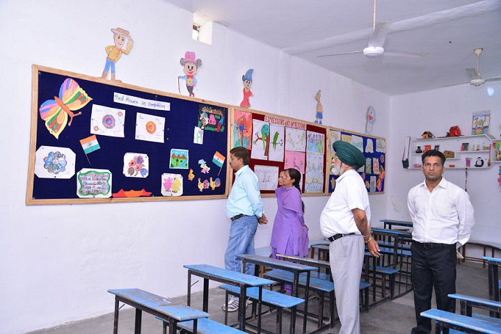 Guru Hargobind Public School-Classroom
