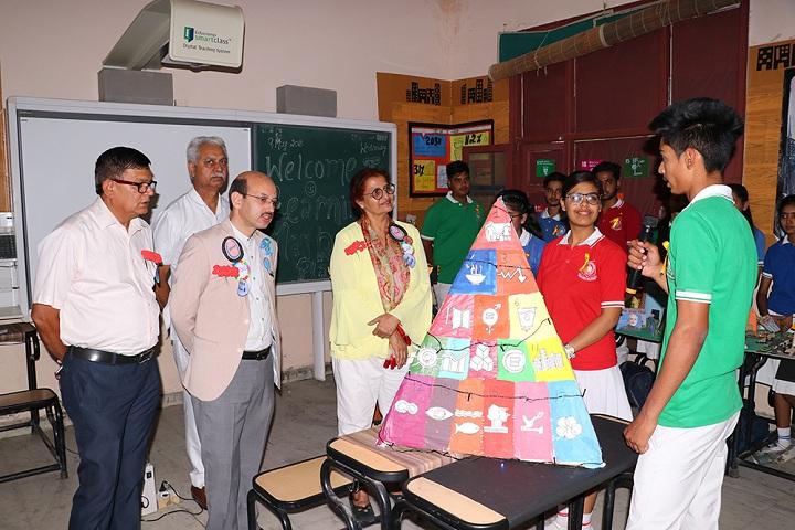 Kamla Nehru Public School-Maths Lab
