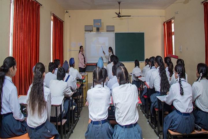 Nand Singh Memorial Public School-Classroom