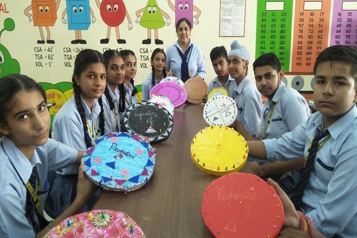 Shree Hanumat International Public School-Activity