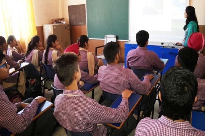 Vivek Public School-Class