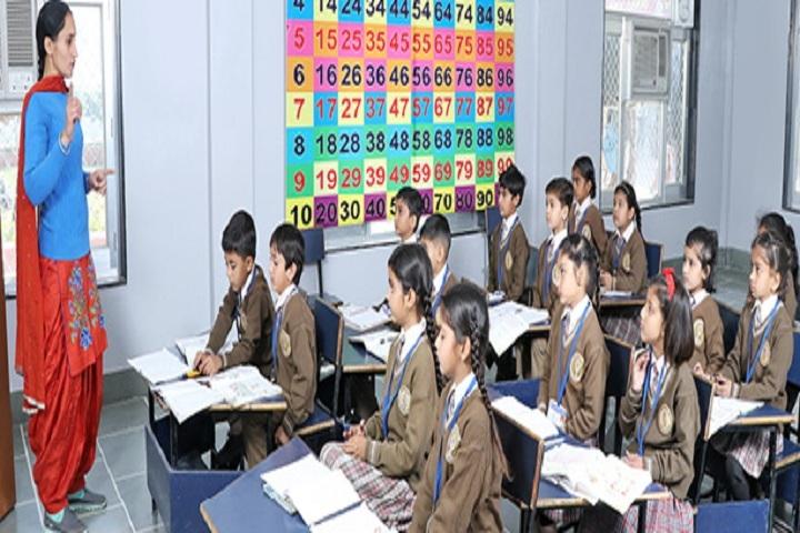 Saraswati Shikshan Sadan Convent School-Classroom
