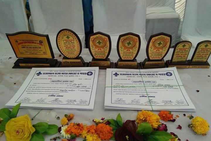 Swami Vivekanand Government Model School-Momentos