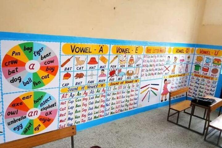 Saraswati Shishu Mandir-Kids Classroom