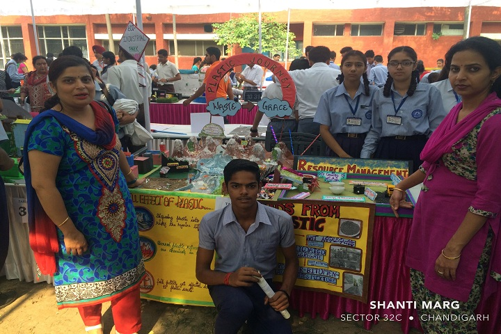 Government Model High School-Science Fair Exhibition