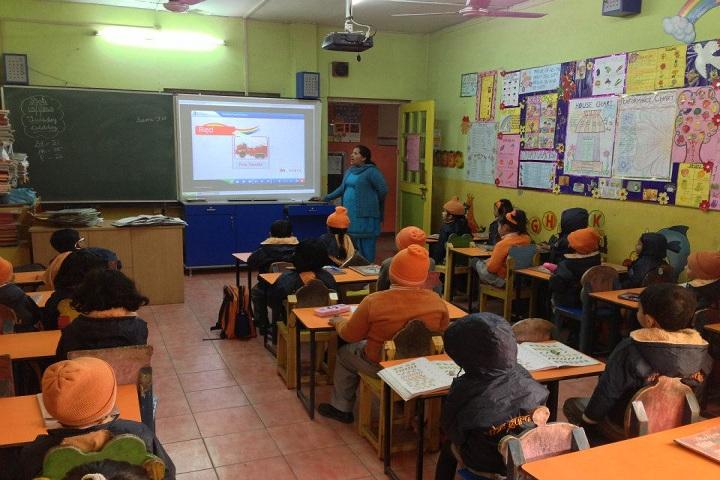 The Gurukul Foundation School-Class