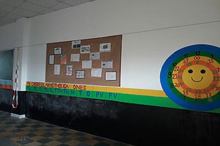 The Gurukul Foundation School-Maths Lab