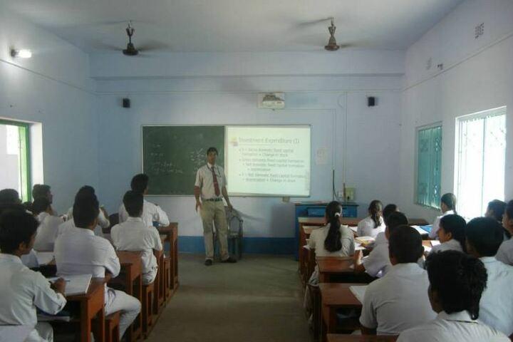 Priyadarshini Public School-Classroom