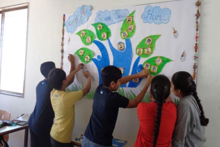 Rajkot Public School-Arts