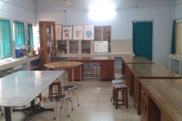 KENDRIYA VIDYALAYA DURG-lab1