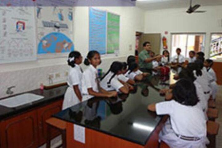 The Aditya Birla School-Physics Lab
