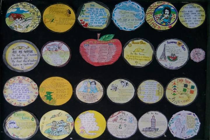 Jawahar Navodaya Vidyalaya-Board Decoration