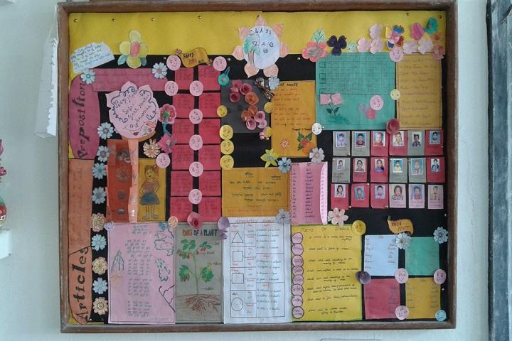 Kendriya Vidyalaya-School Notice Board