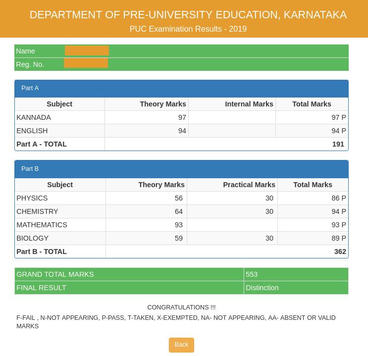 2nd-PUC-result-Karnataka-2019-Marksheet