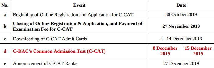 CDAC-C-CAT-imp-dates