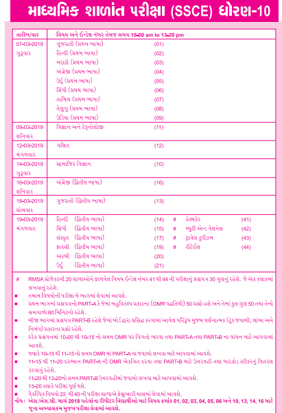 GSEB-SSC-Time-Table-image