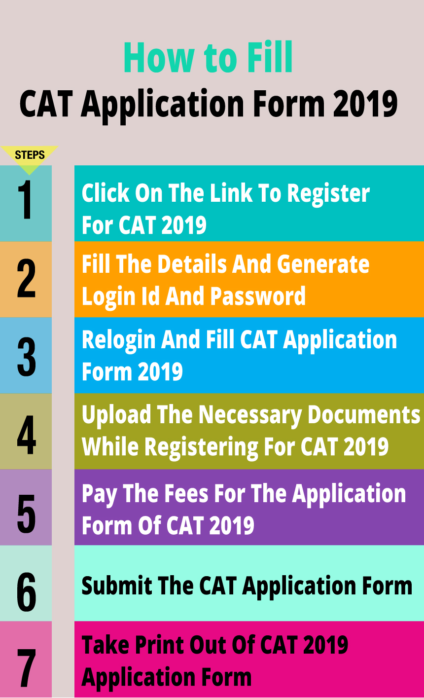 How-to-Fill--CAT-Application-Form-2019-_RC2uzoz