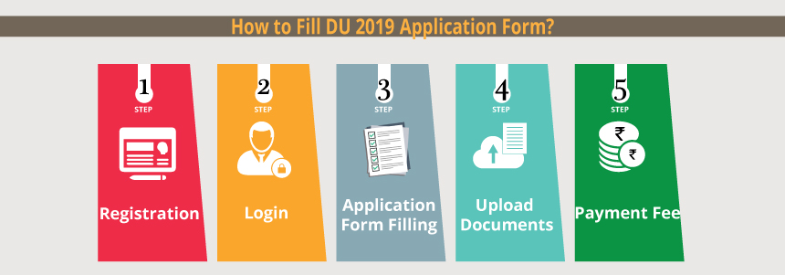 How-to-Fill-DU-2019-Application-Form--1-new_FmjzHkG