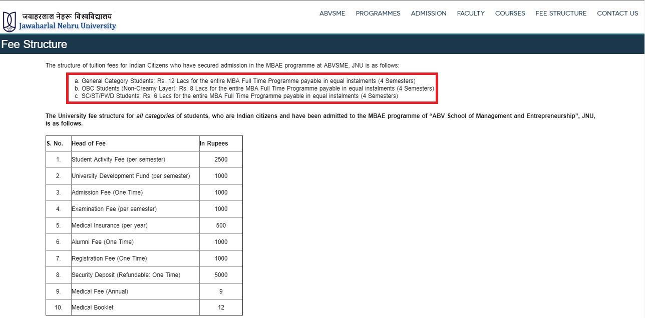 JNU-MBA-Programme-Fee