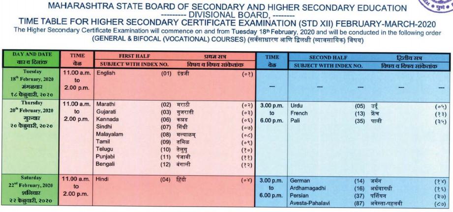 Maharashtra HSC Time Table 2021 (SOON) | Maha 12th Exam ...
