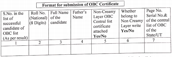 NTSE-Format-for-OBC-document-submission