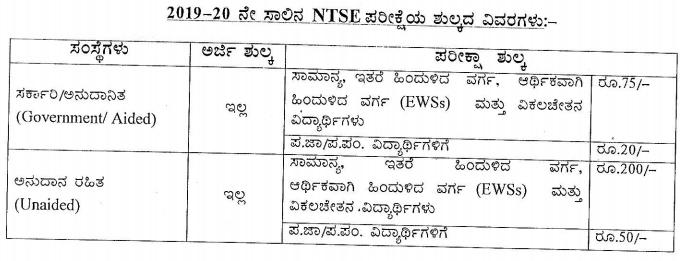 NTSE-Karnataka-Application-fee