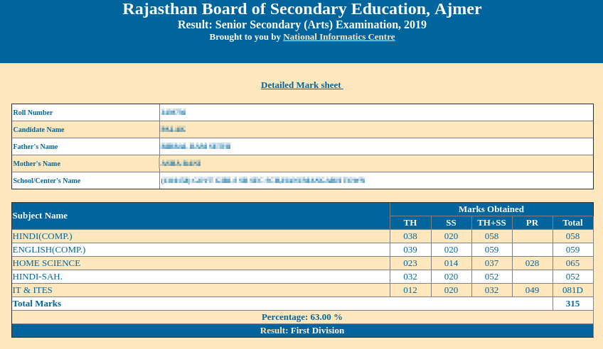 RBSE-12th-arts-result-2019