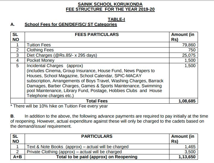 Sainik-School-Korukonda-fee