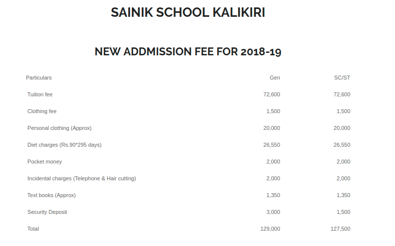 Sainik-school-kalikiri-fee