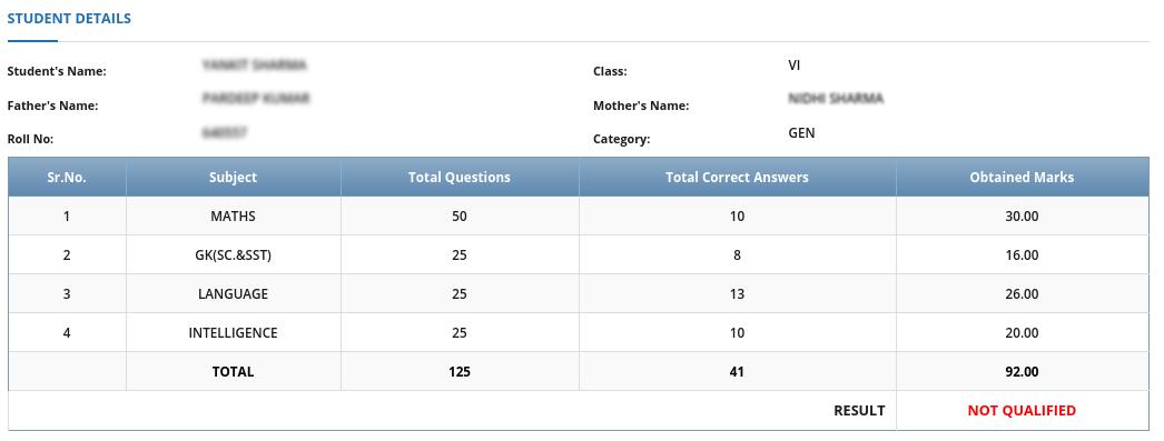 Sainik-school-result-2019-scorecard