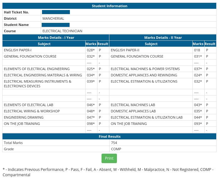 TS-inter-result-2019-marksheet