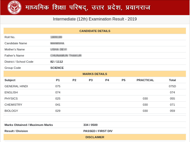 UP board 12th result mark sheet