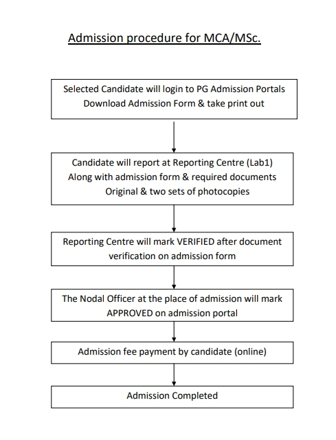 du-mca-admission-process_xpdsEiv